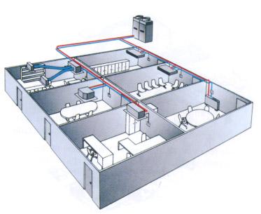 Система центрального кондиционирования воздуха VRV (Variable Refrigerant Volume)